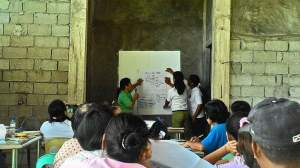 Community based foresight planning with the Department of Agrarian Reform, Banna Ilocos Norte, 2015